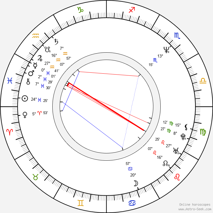 Terence Trent D'arby - Birth horoscope chart