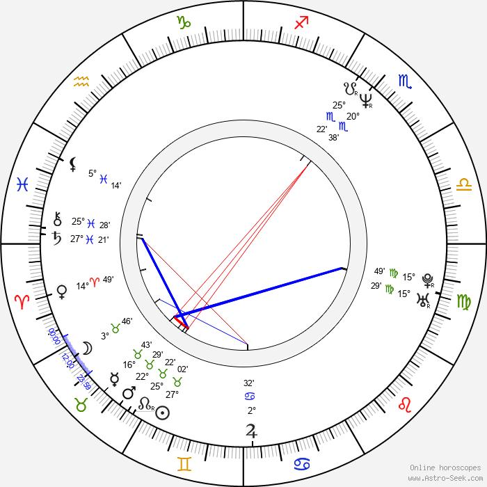 Teresa Villaverde - Birth horoscope chart