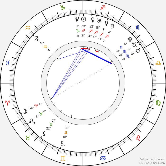 Terese Cilluffo - Birth horoscope chart