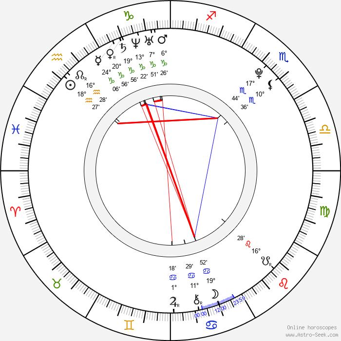 Tereza Vodochodská - Birth horoscope chart