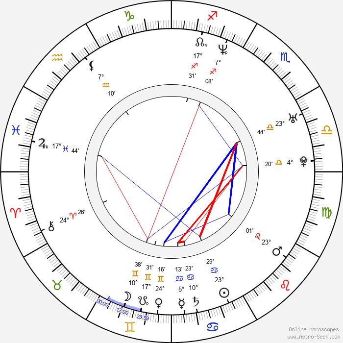 Terhi Kokkonen - Birth horoscope chart