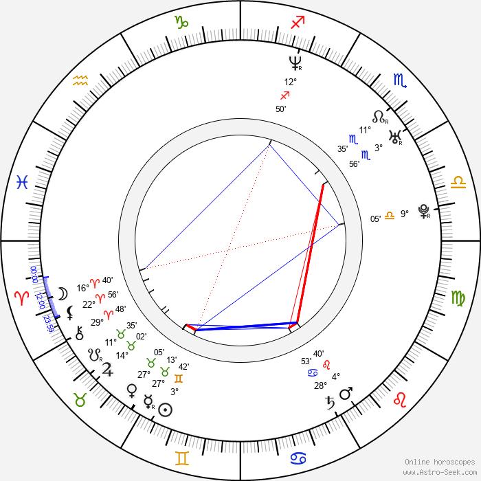 Terrance Quaites - Birth horoscope chart