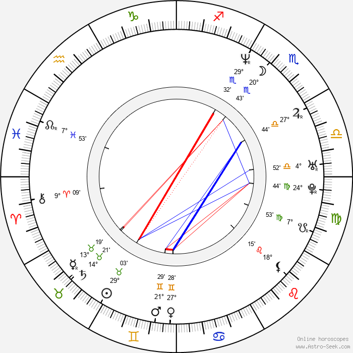 Terrell Brandon - Birth horoscope chart