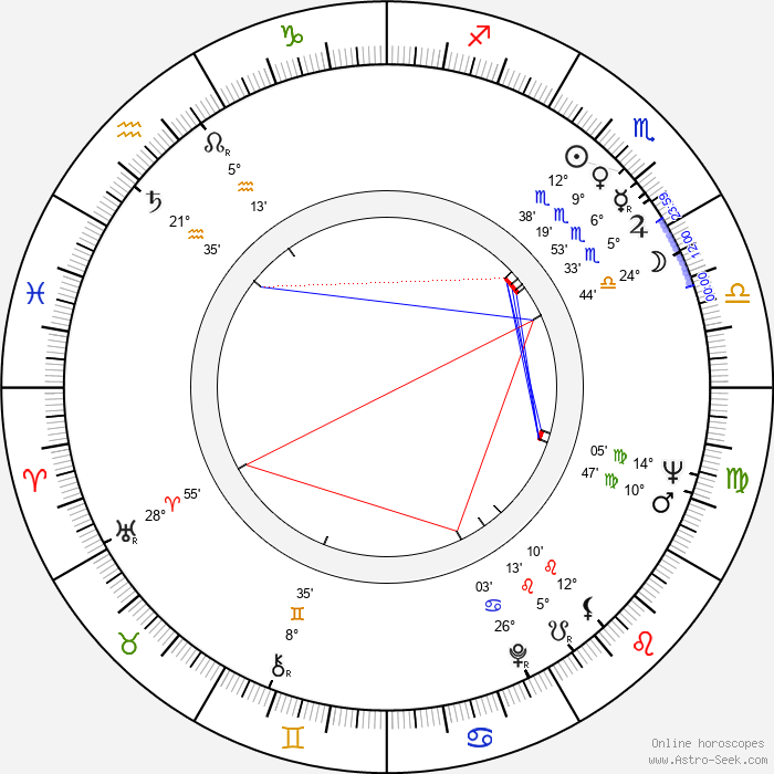 Terrence Currier - Birth horoscope chart