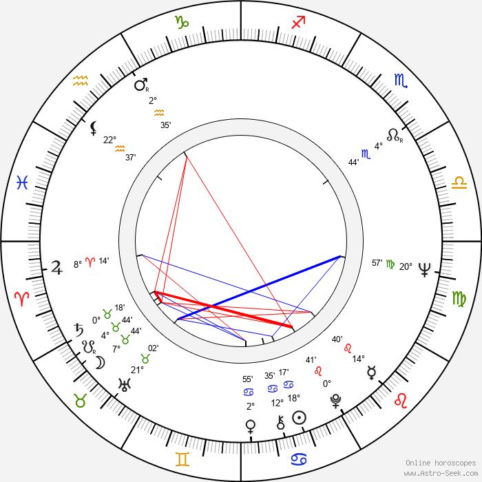 Terrence Murray - Birth horoscope chart