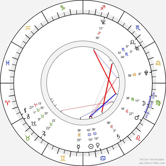 Terri Kwan - Birth horoscope chart