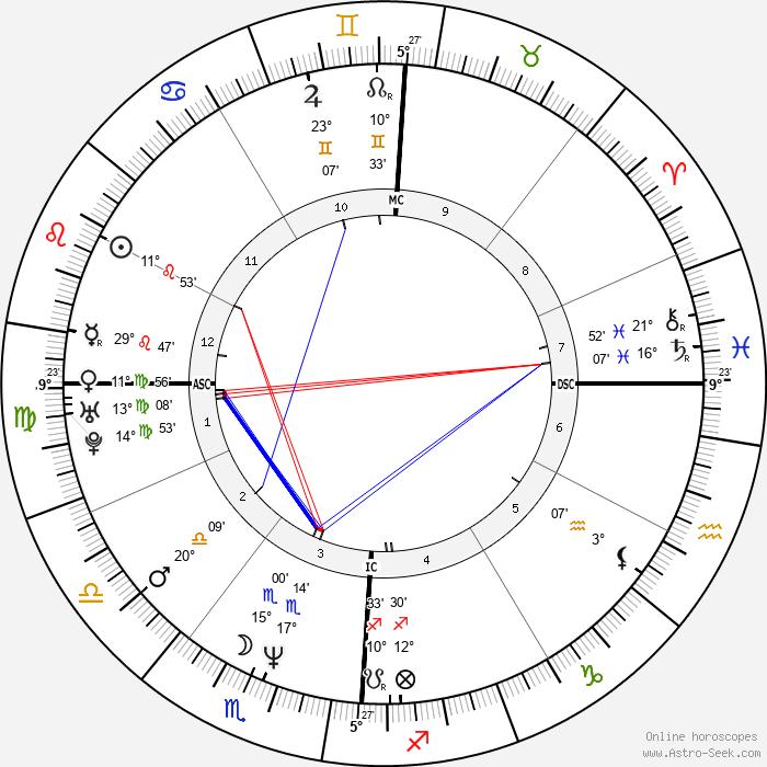 Terri Lyne Carrington - Birth horoscope chart