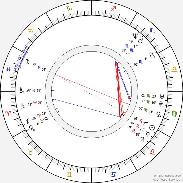 Terri Poch - Birth horoscope chart