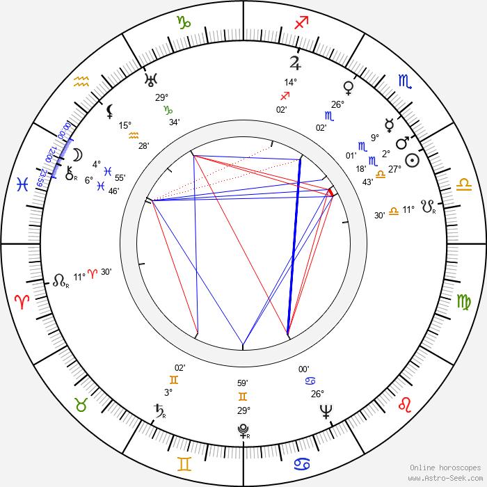 Terry Bishop - Birth horoscope chart