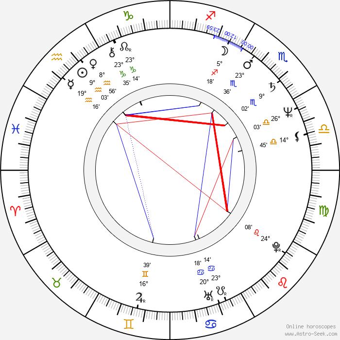 Terry Kinney - Birth horoscope chart