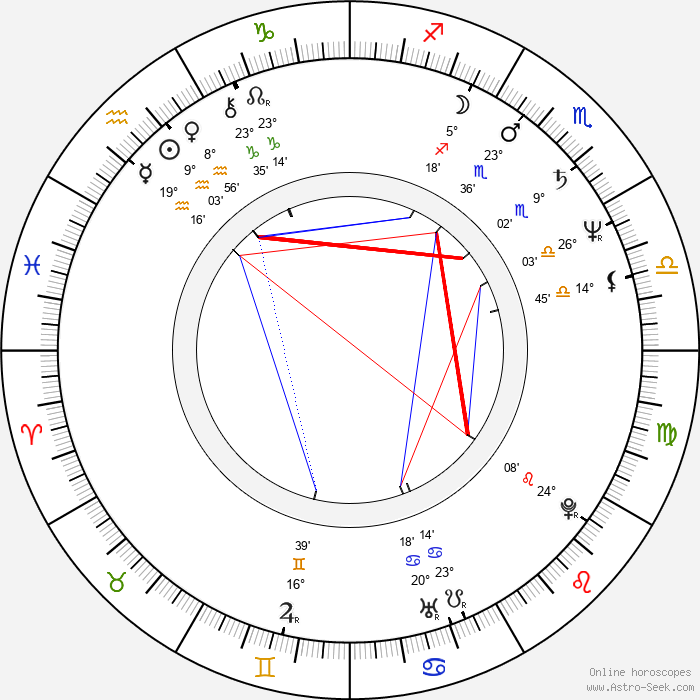 Terry Kinney - Birth horoscope chart