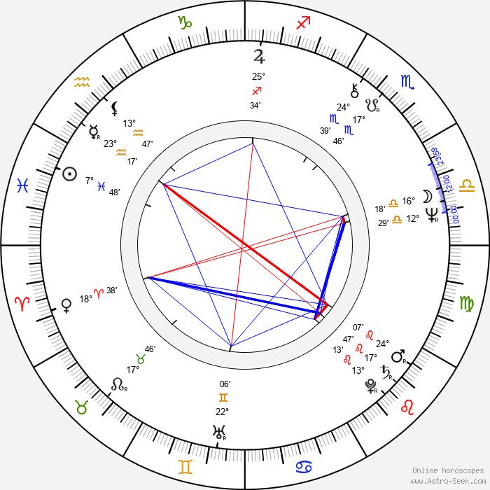 Terry O'Neill - Birth horoscope chart