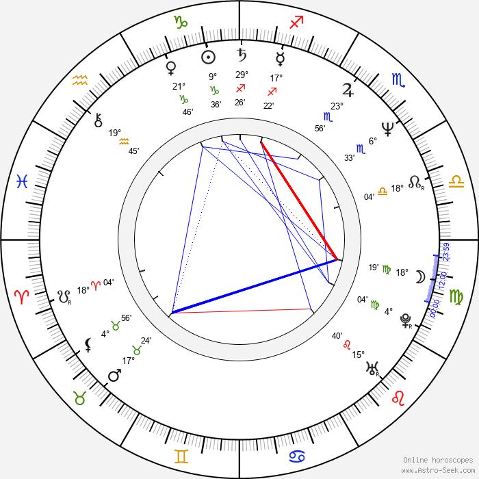 Terry Rhoads - Birth horoscope chart