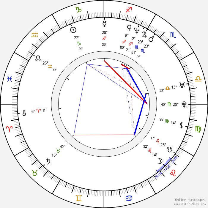 Terry Stone - Birth horoscope chart