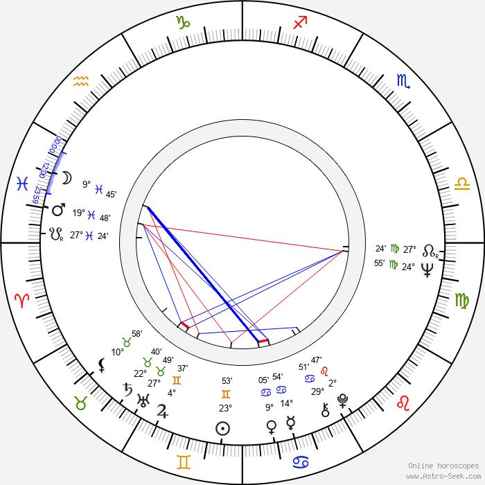 Terttu Talonen - Birth horoscope chart