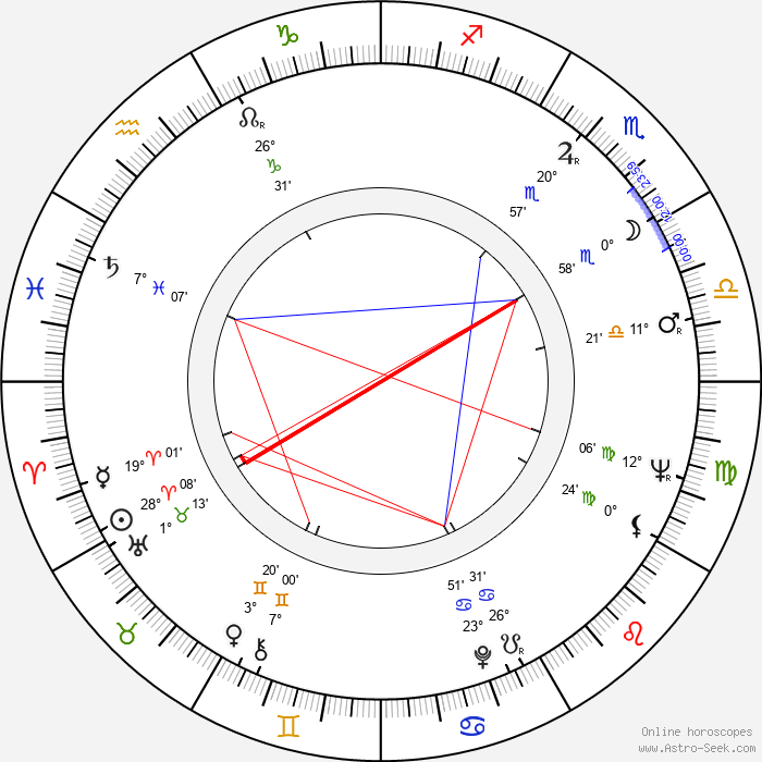 Teruhiko Kuze - Birth horoscope chart