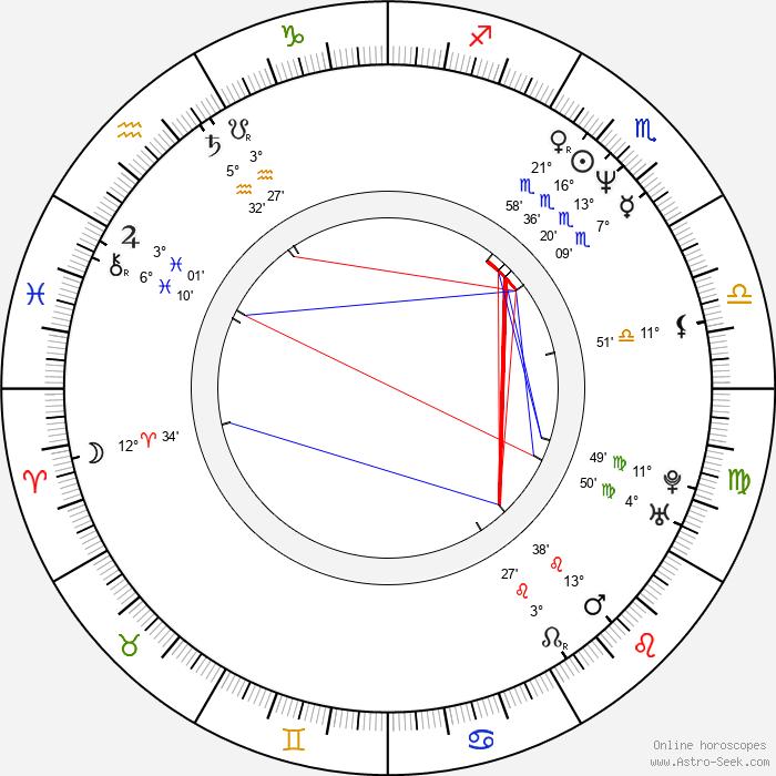 Teryl Rothery - Birth horoscope chart