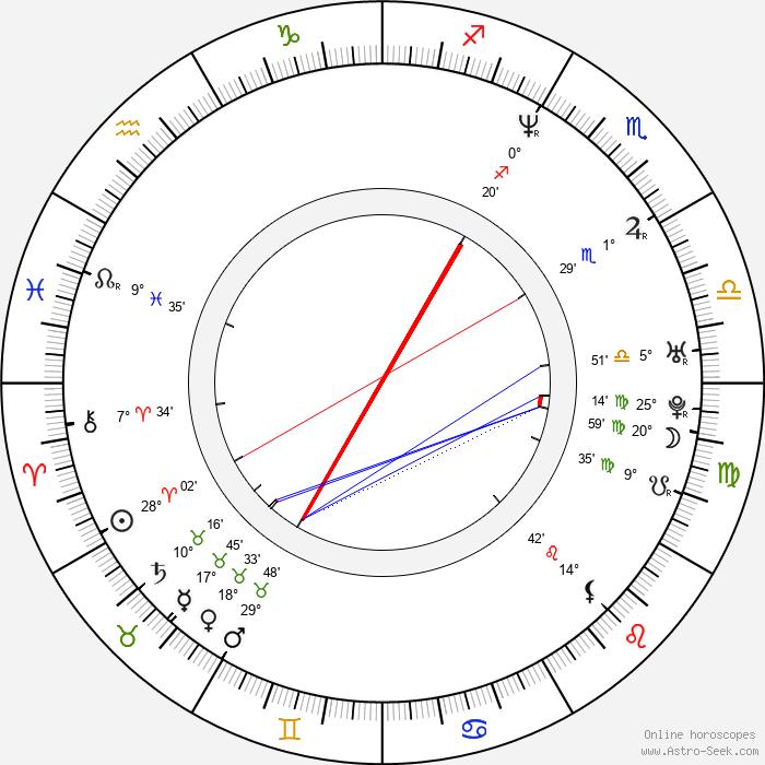 Tess Merkel - Birth horoscope chart