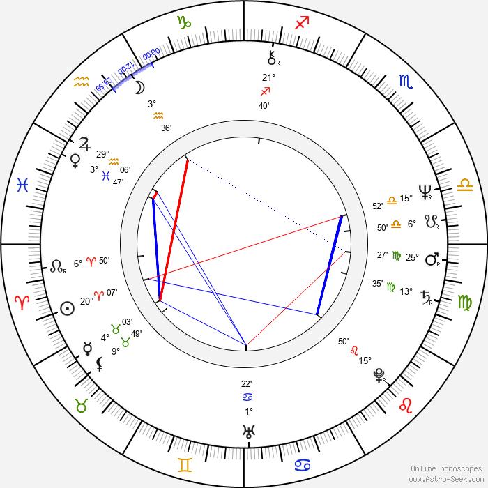 Tessy Callado - Birth horoscope chart