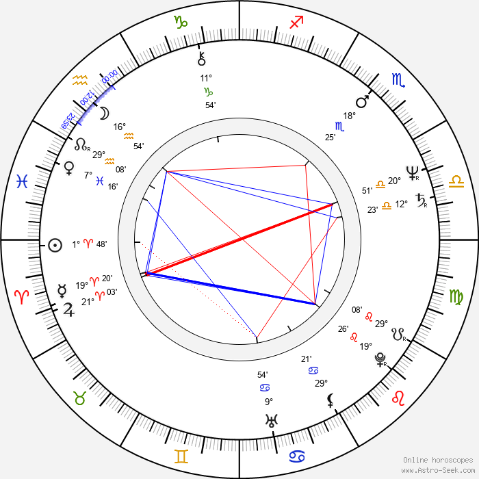 Tetske van Ossewaarde - Birth horoscope chart