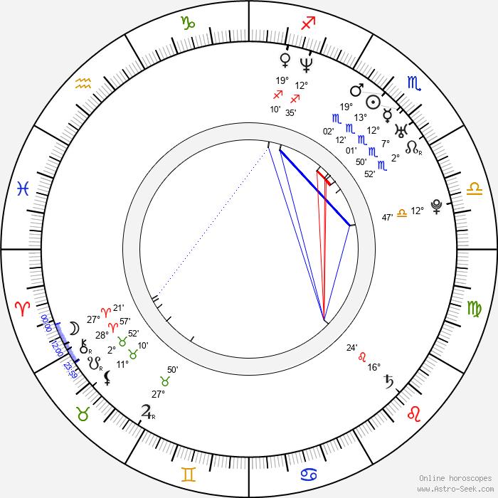 Tetsuro Araki - Birth horoscope chart
