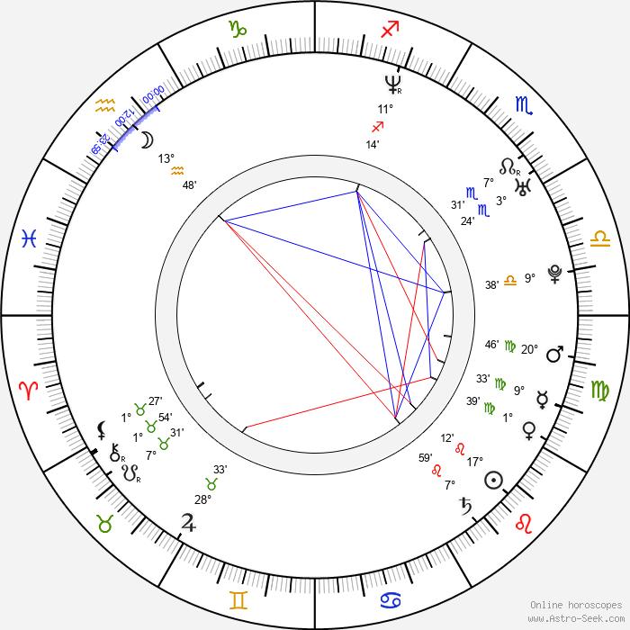 Texas Battle - Birth horoscope chart