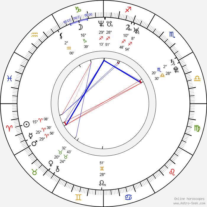 Thalia Oliver - Birth horoscope chart