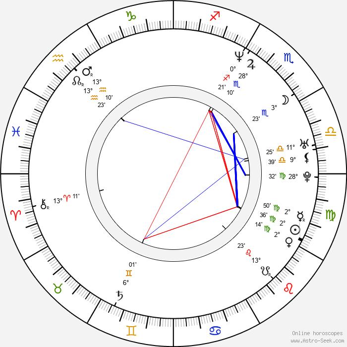 Thalía - Birth horoscope chart