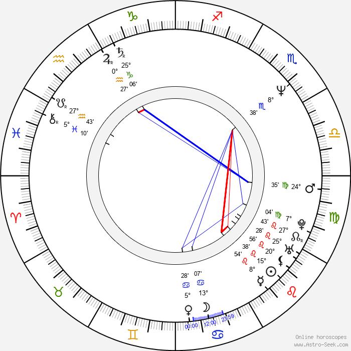 The Edge - Birth horoscope chart