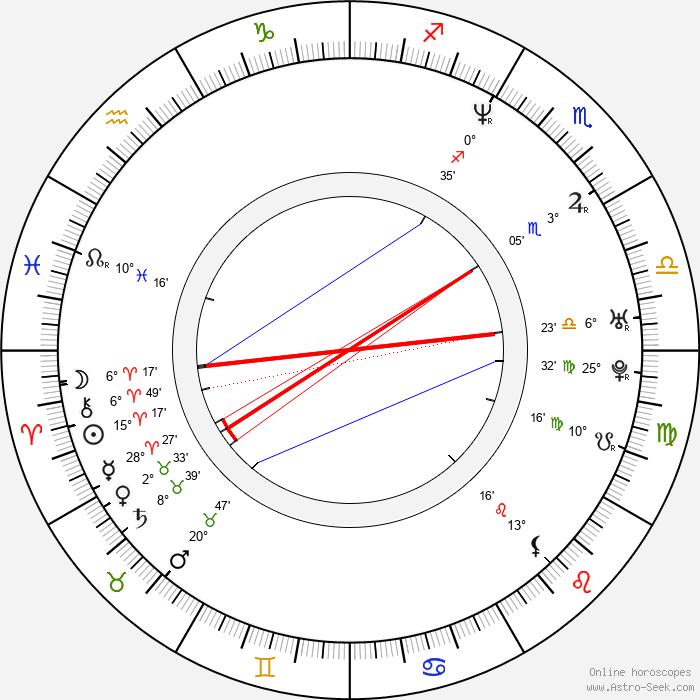 Thea Gill - Birth horoscope chart