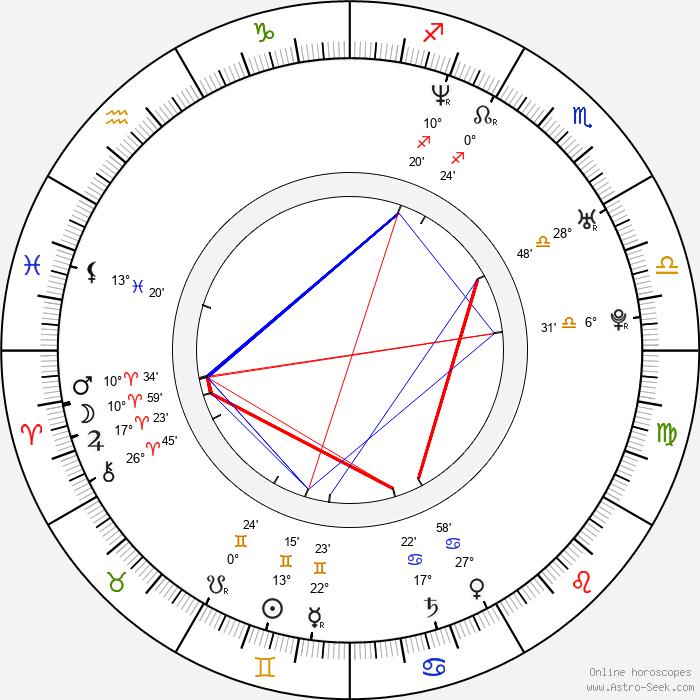 Theo Rossi - Birth horoscope chart