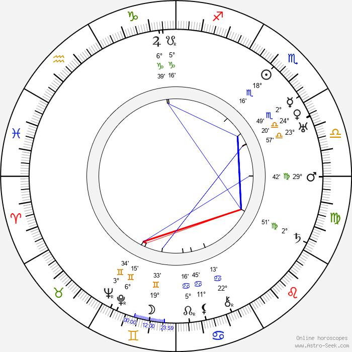 Theodor Grieg - Birth horoscope chart