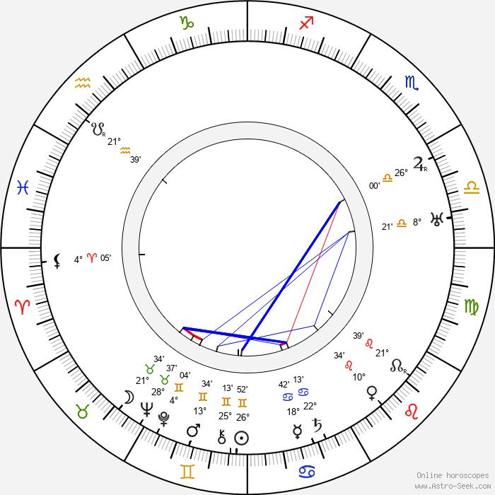 Theodore Reed - Birth horoscope chart