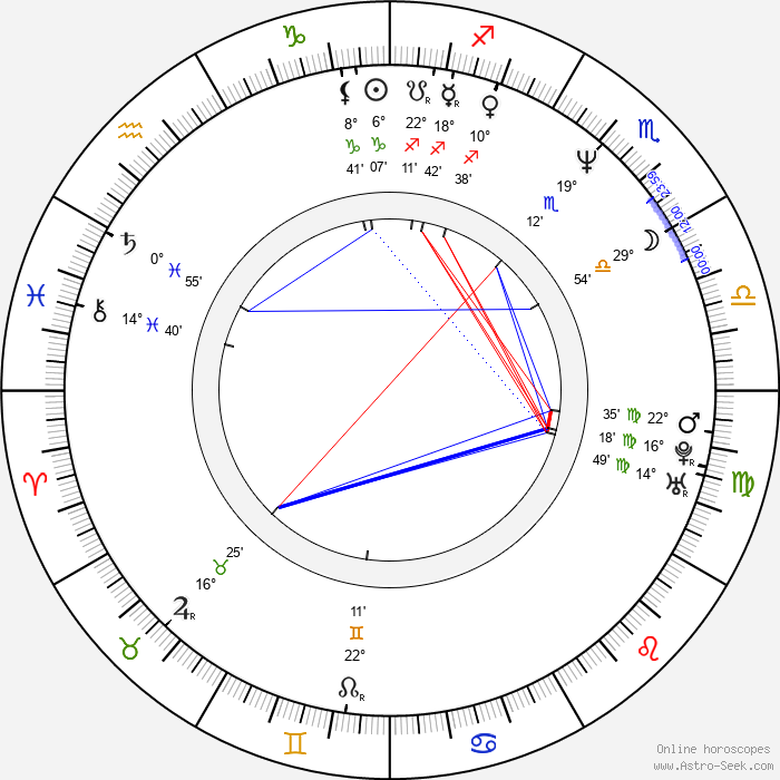 Theresa Randle - Birth horoscope chart