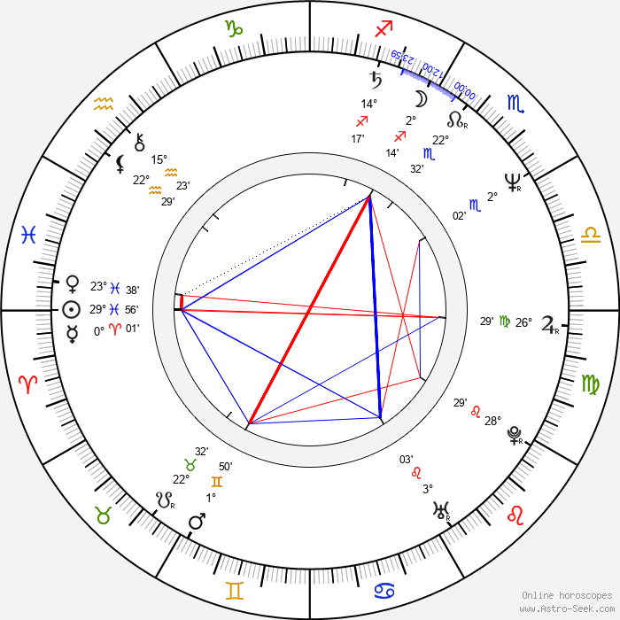 Theresa Russell - Birth horoscope chart