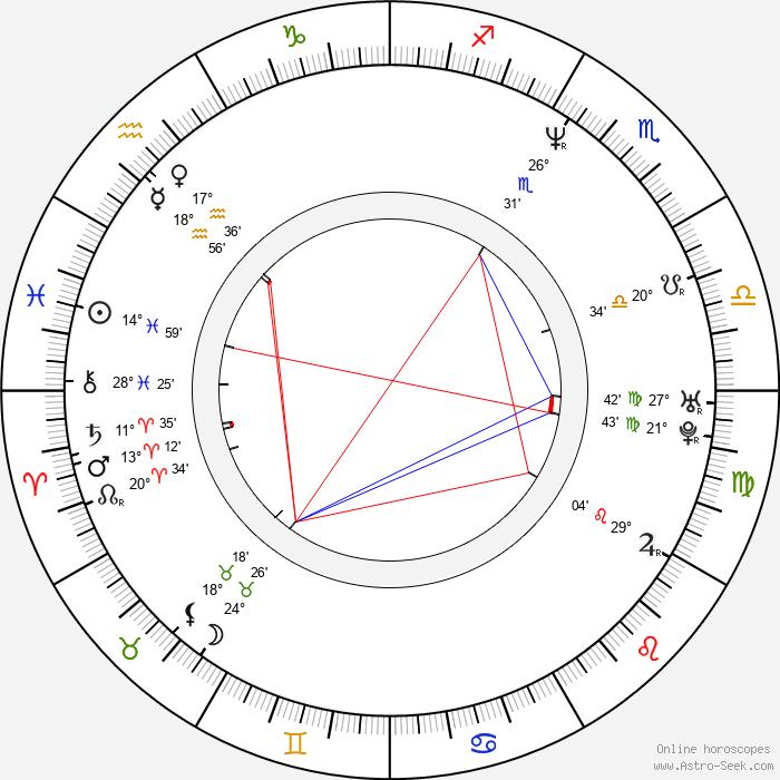 Theresa Villiers - Birth horoscope chart