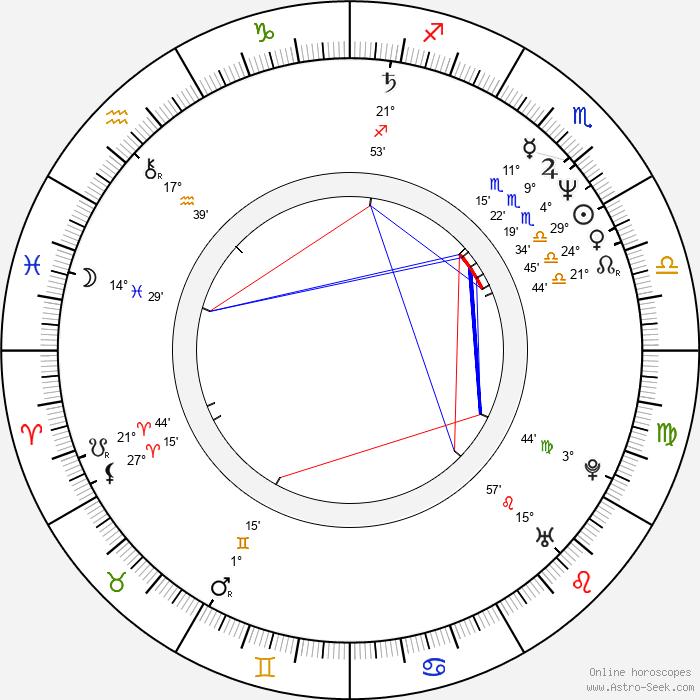 Thierry van Werveke - Birth horoscope chart