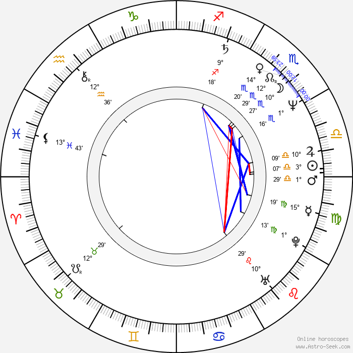 Thijs Berman - Birth horoscope chart