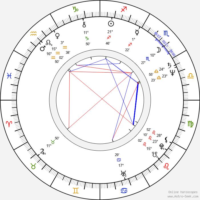 Thomas A. Bliss - Birth horoscope chart