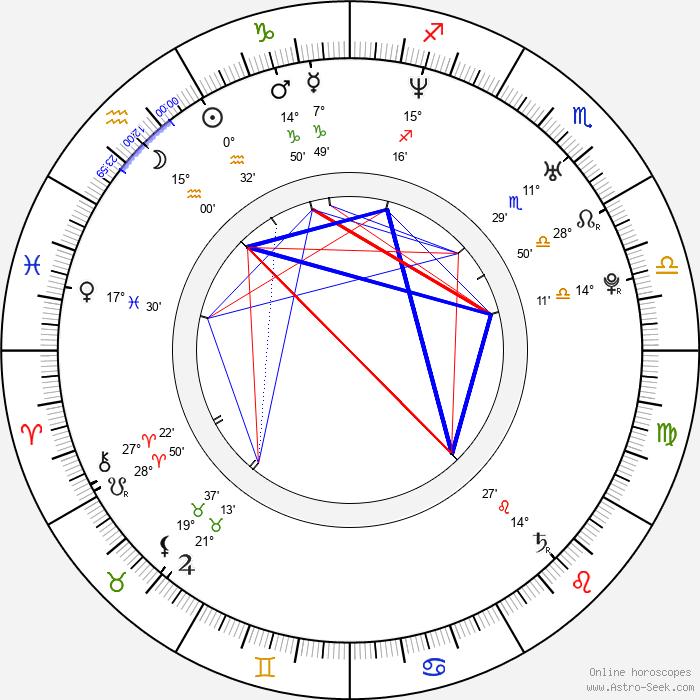 Thomas Edward Seymour - Birth horoscope chart