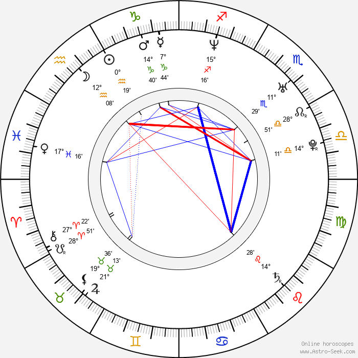 Thomas Edward Seymour - Birth horoscope chart