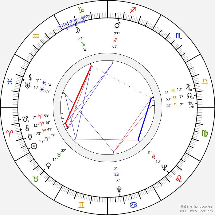 Thomas Engel - Birth horoscope chart