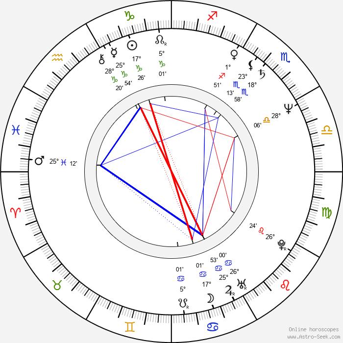 Thomas G. Waites - Birth horoscope chart