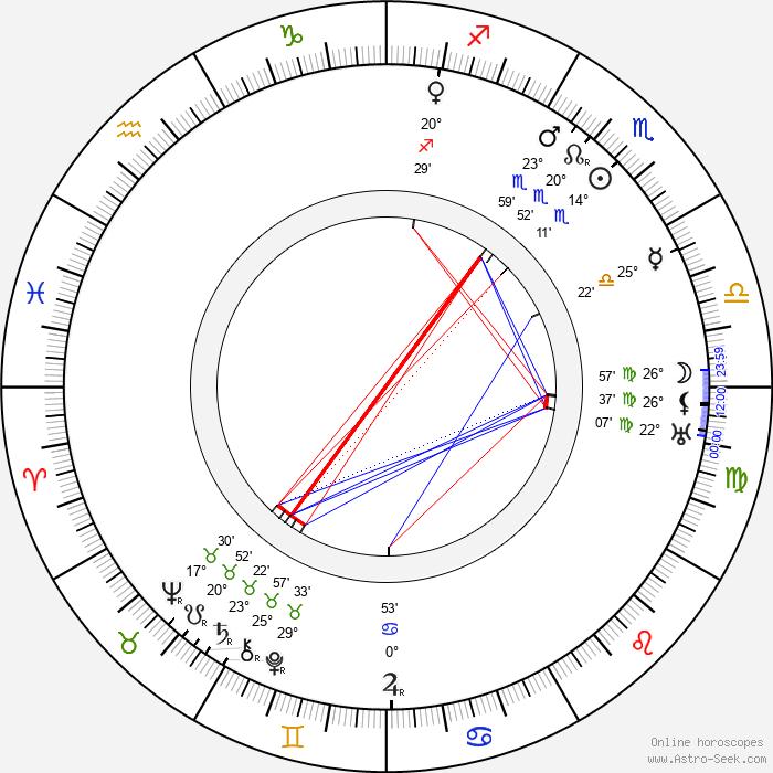 Thomas H. Ince - Birth horoscope chart