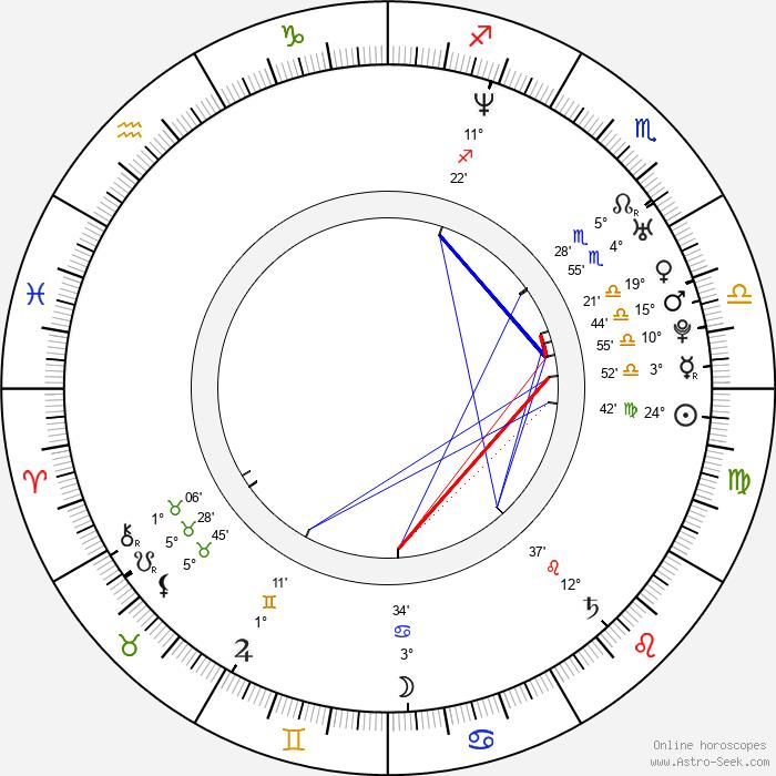Thomas Hennessy - Birth horoscope chart