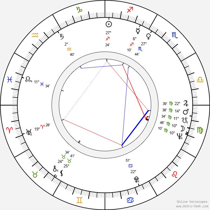 Thomas Hunter - Birth horoscope chart