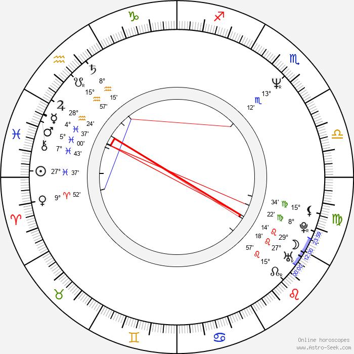 Thomas Ian Griffith - Birth horoscope chart
