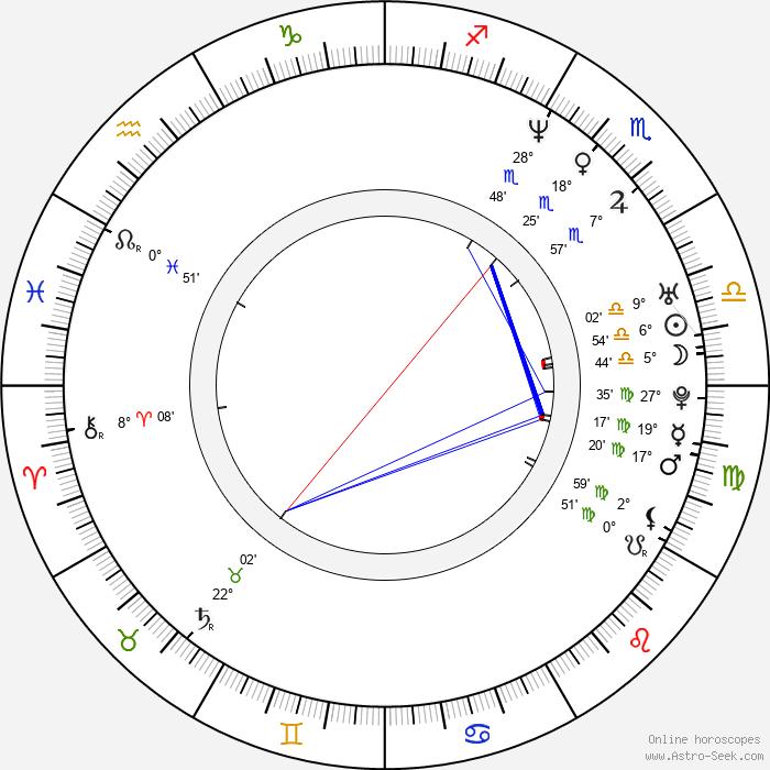 Thomas Jouannet - Birth horoscope chart