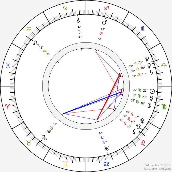 Thomas L. Wilhite - Birth horoscope chart