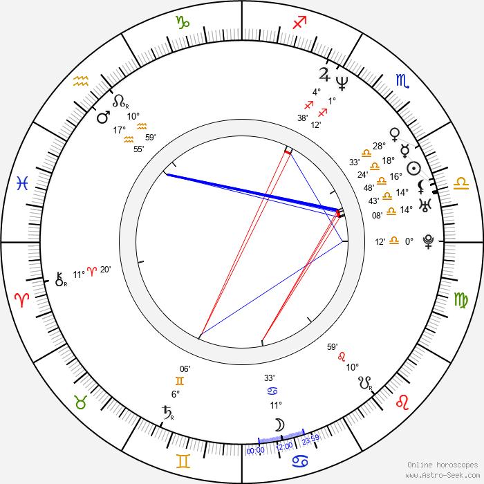 Thomas Martin - Birth horoscope chart